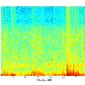 Espectrogramas